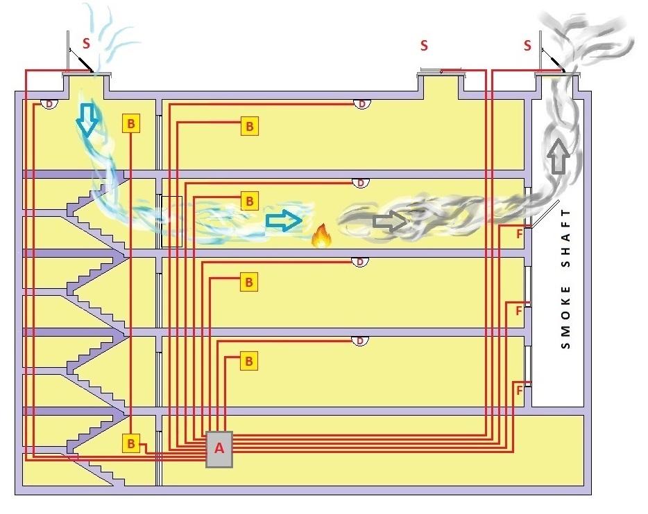 Fire Door Actuator